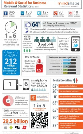 Infographic_2011_Mobile_Social_Stats-670×1076